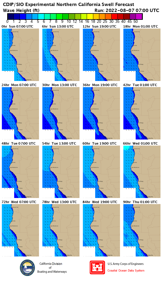 California Weather & Wave Prediction