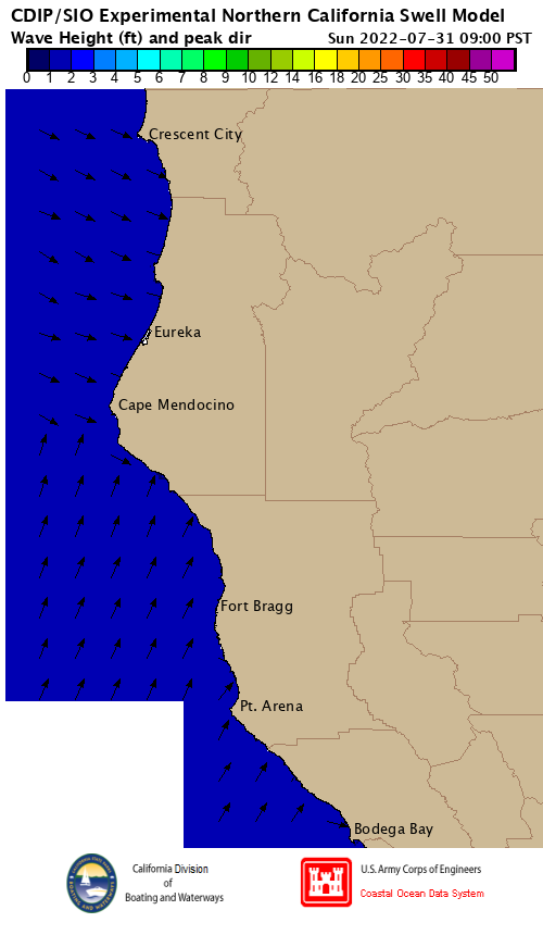 Scripps SF Offshore Swell Model