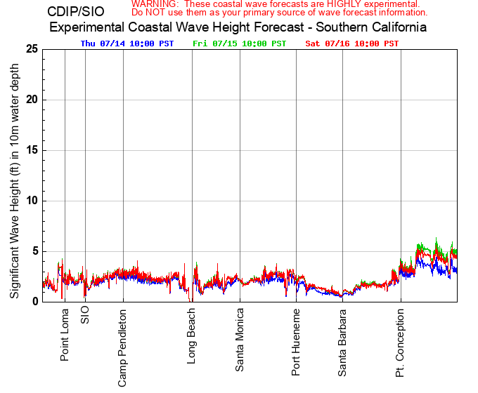 California Forecast Overview Surf Report Free Surf Forecasts Surf Cams And Reports
