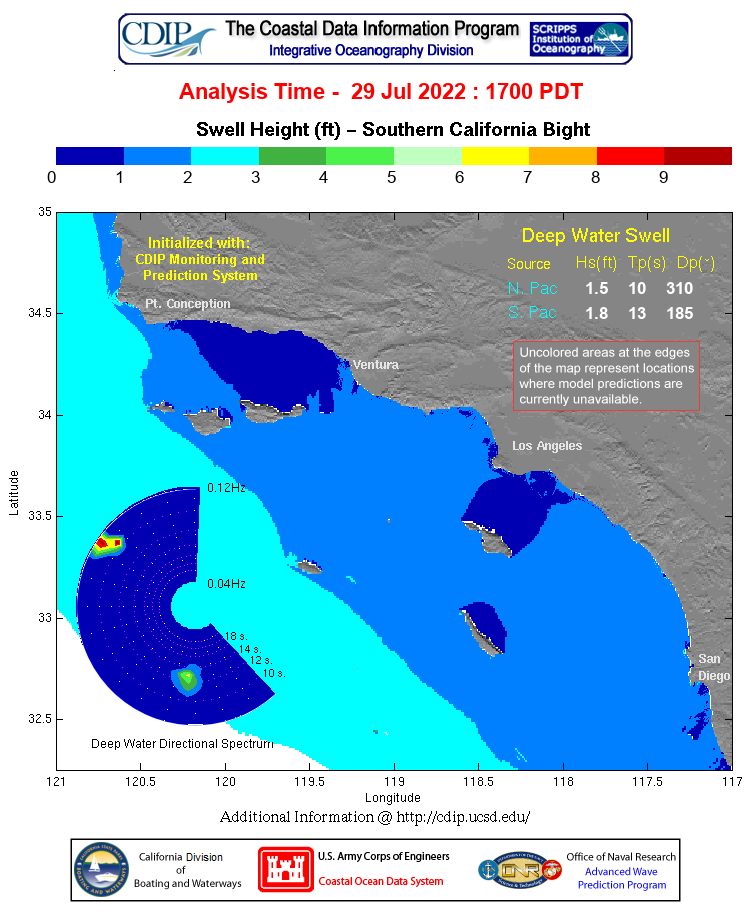 Current Swell Model for San Diego, southern california