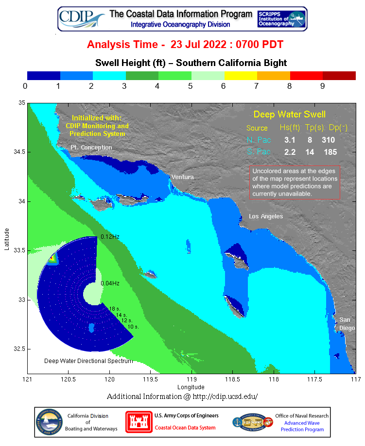 Southern California swell model