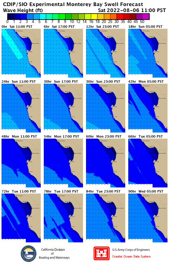 CDIP Swell Forcast